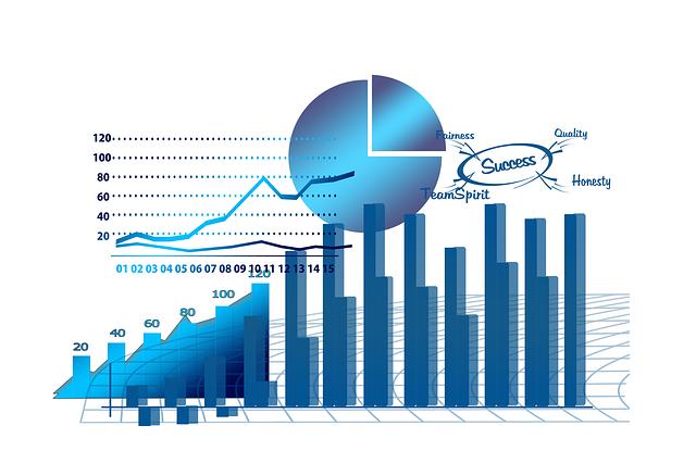 Procedures of Outsourcing Online Marketing Tasks